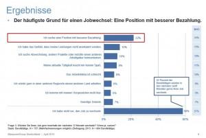 Manpower Studie Jobzufriedenheit 2014